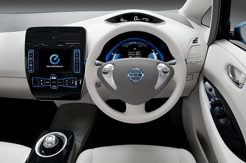 Interior steering wheel and panel view
