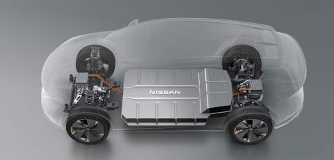 Renault, Nissan, Mitsubishi and Infiniti to share EV platform