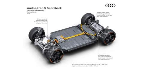 Audi e-tron S models to get world-first, tri-motor power