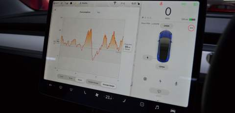 Tesla Model 3 Performance consumption